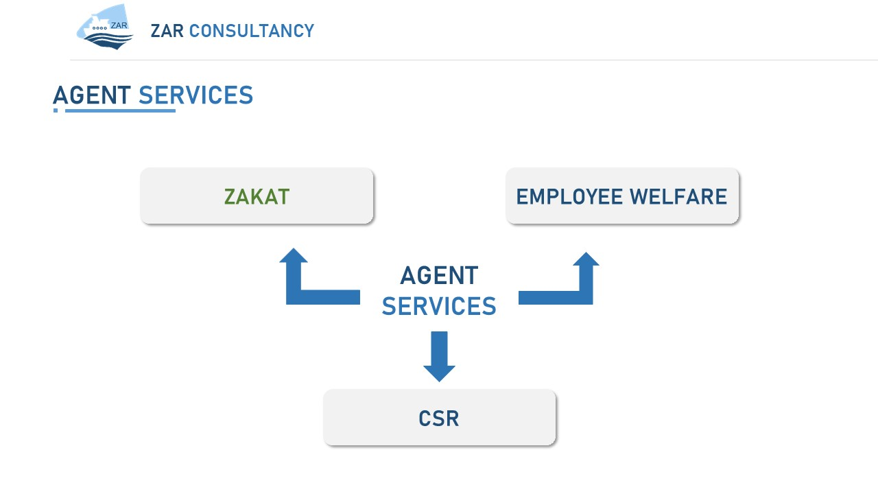 Agent Services